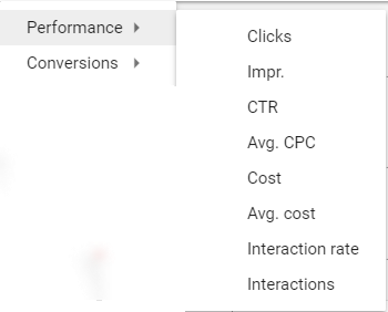adwords household income targeting performance metrics
