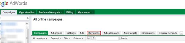 AdWords Keyword Tab