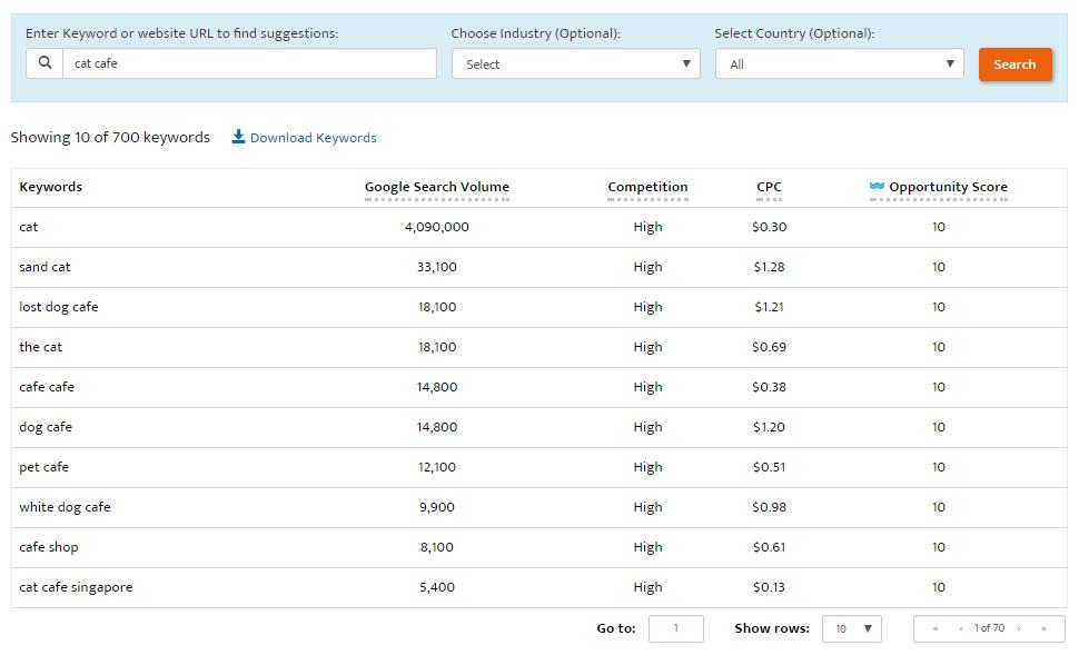 adwords keyword tool