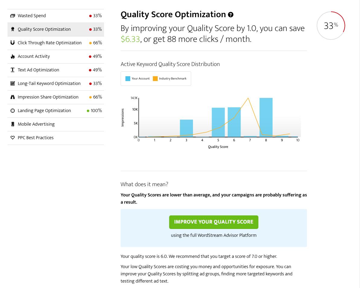 Check Google Quality Score