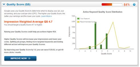 AdWords Analytics