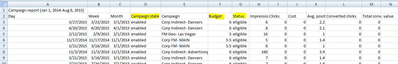 AdWords report date range
