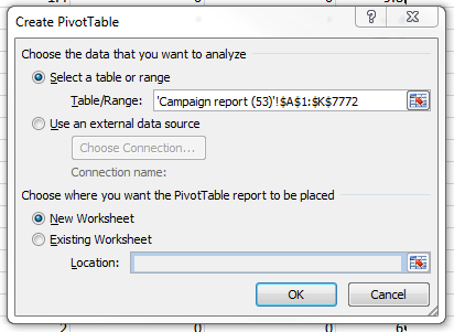AdWords report pivot table