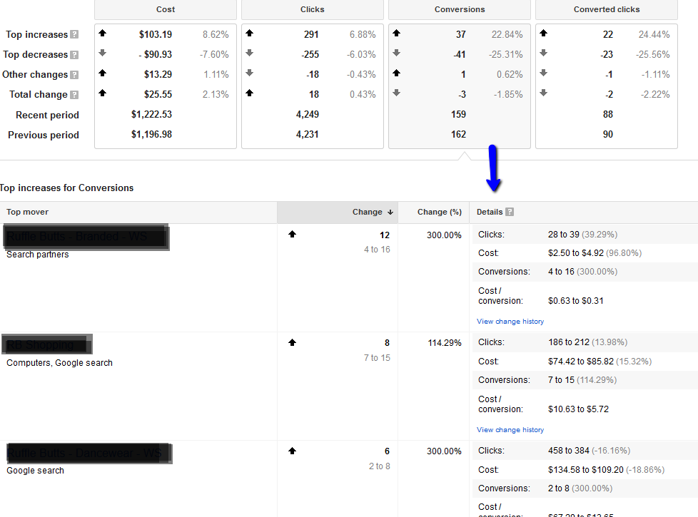adwords reporting help