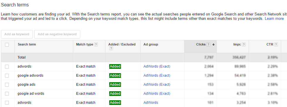 using data in adwords campaigns