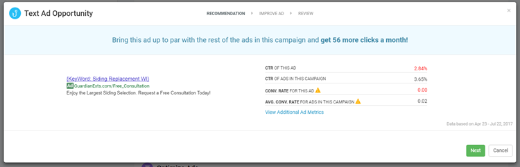 adwords software provides marketers with insights for better text ad creation