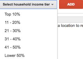 targeting household income bracket