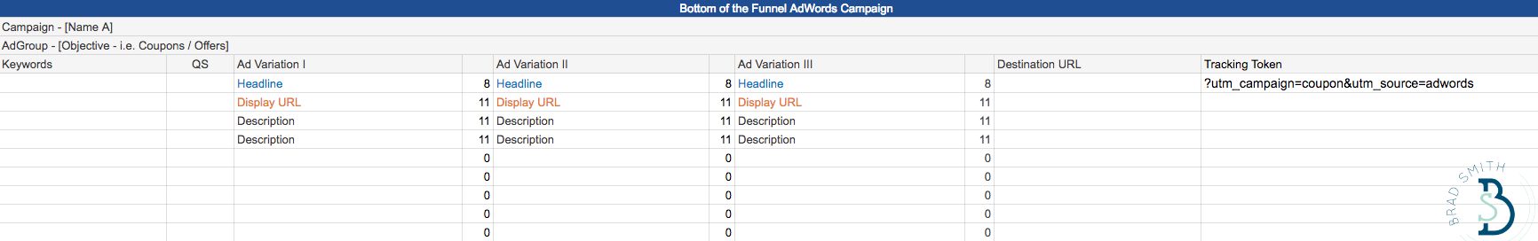analytics adwords