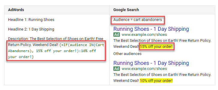 adwords if functions audience