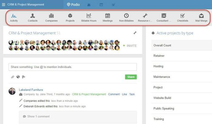 agency management software crm podio