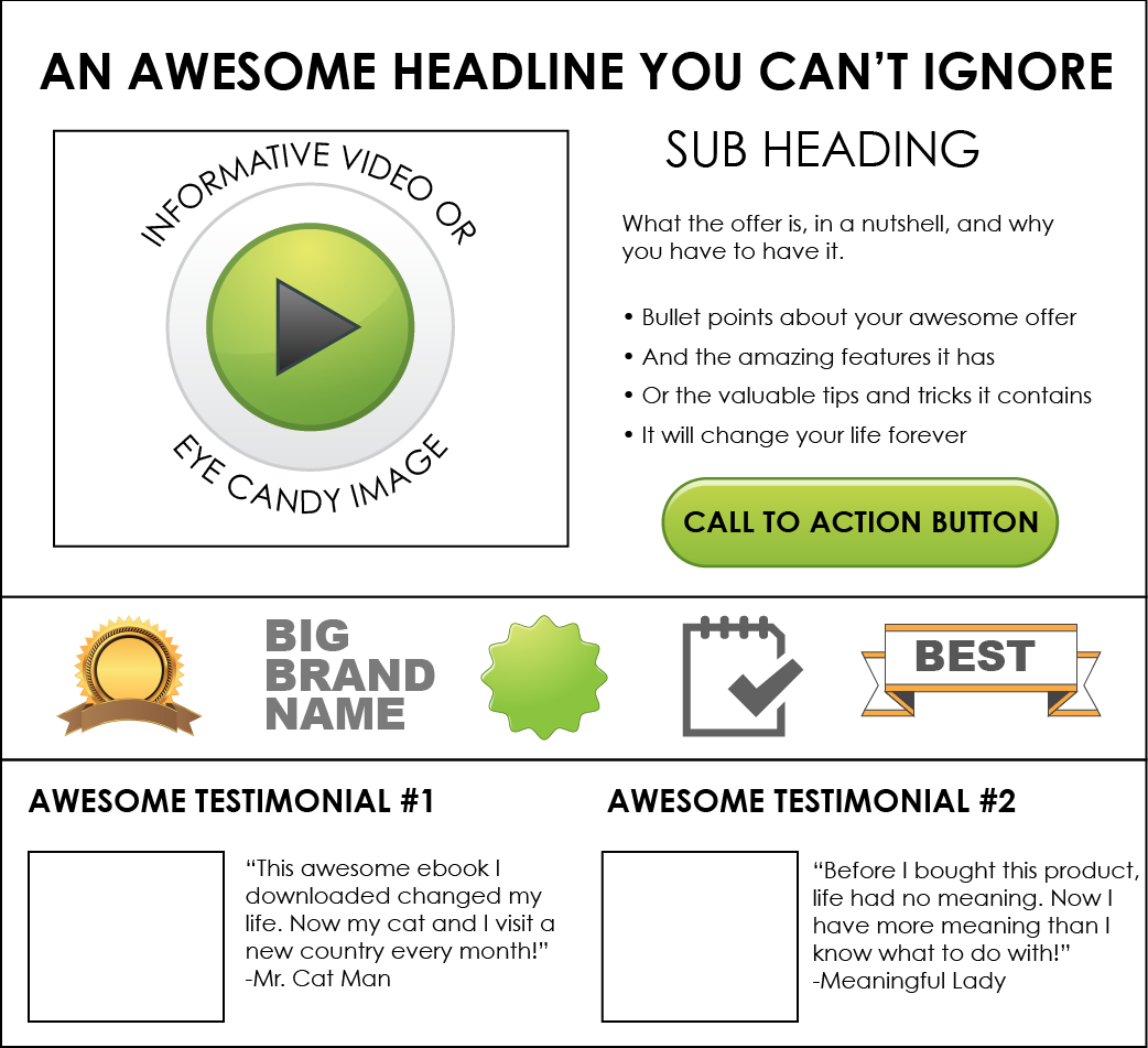 9 Tips on How to Create an Effective Landing Page | WordStream