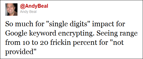 keyword encryption
