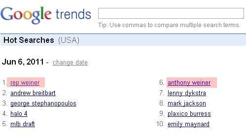 Anthony Weiner Google Trends