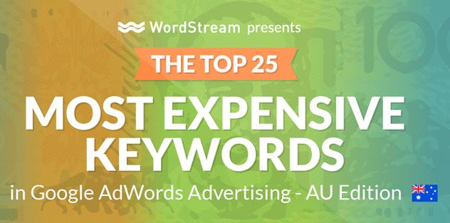 australia's most expensive adwords keywords