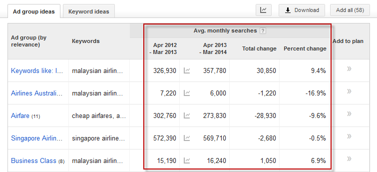 huge google keyword planner updates now with mobile contextual Google Keyword Logo google keyword planner volumes