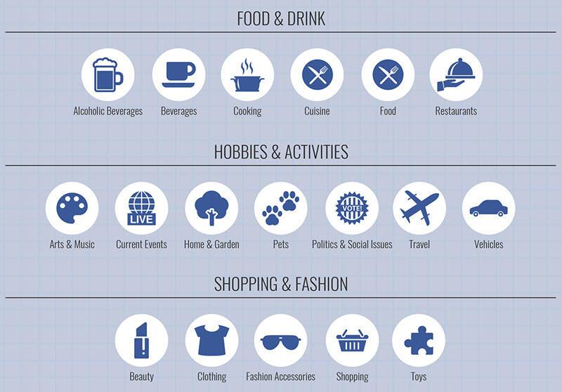 marketing segmentation on facebook