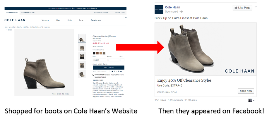 Benefits of content marketing Facebook remarketing example