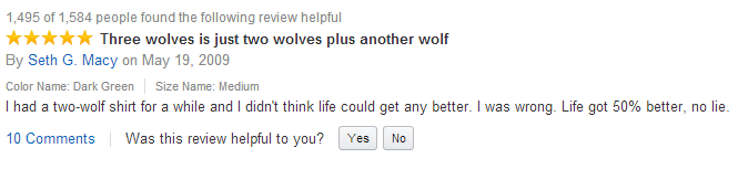 best amazon reviews wolf shirt