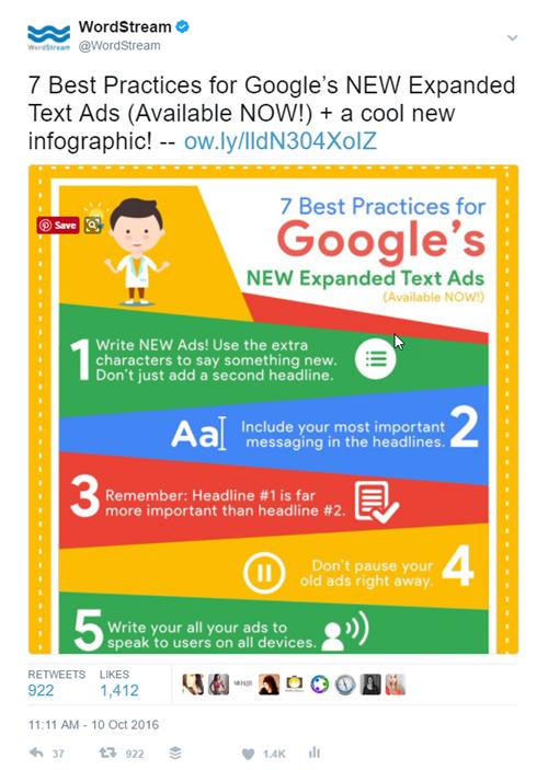 Best Infographic Tweets
