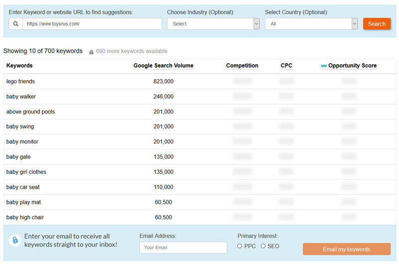 best competitive keyword tool