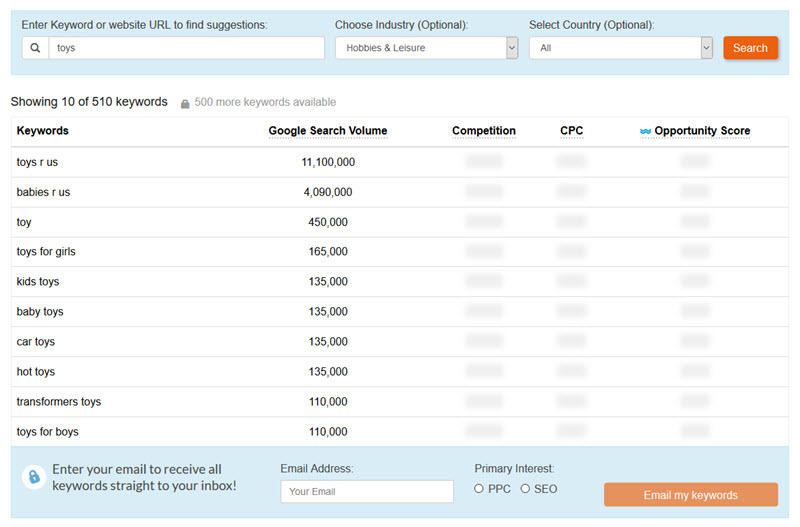 best keyword tool for ppc research