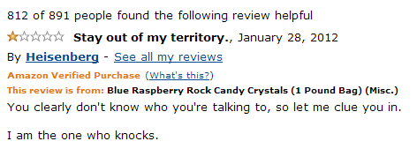 best reviews on amazon