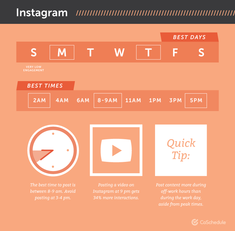 best time to post an instagram ad