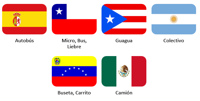 spanish ppc
