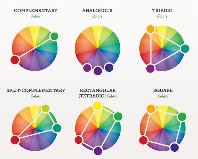 Blog design trends color wheel schemes