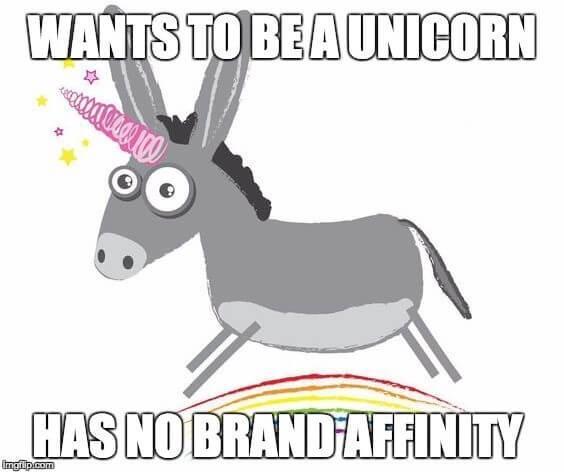Brand Affinity Meme