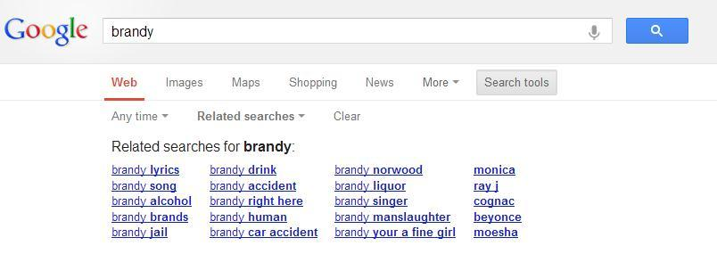 The Brandy google algorithm update introduced the concept of latent semantic indexing