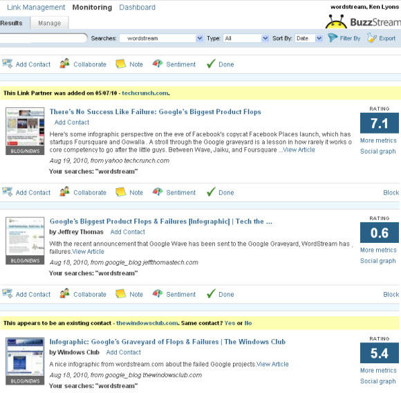 Use Buzzstream to monitor for social media mentions