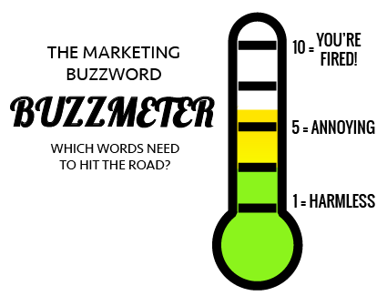 buzzwords meter