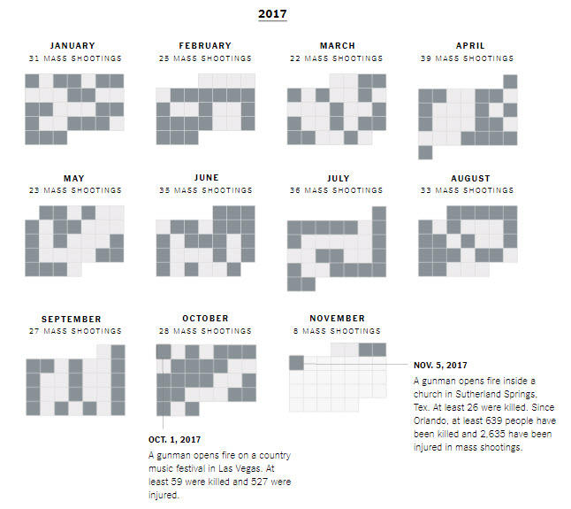 Cause-based marketing New York Times mass shootings by month 2017 infographic data visualization