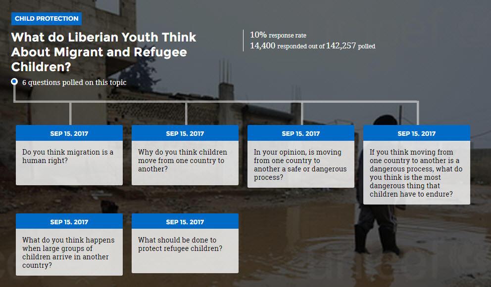 Chatbots UNICEF U-Report Liberia