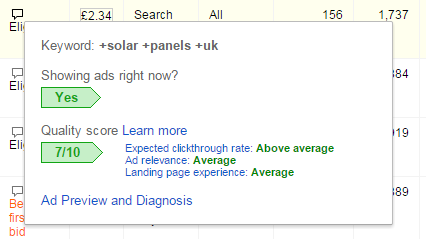 check expected ctr in adwords