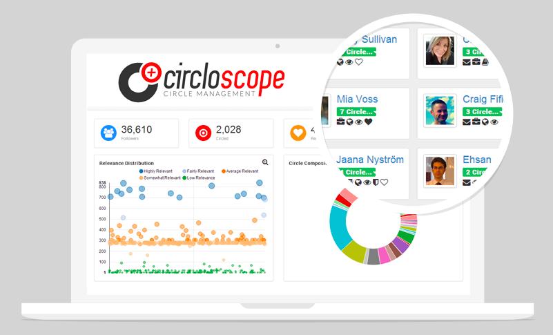 circloscope google+ tool