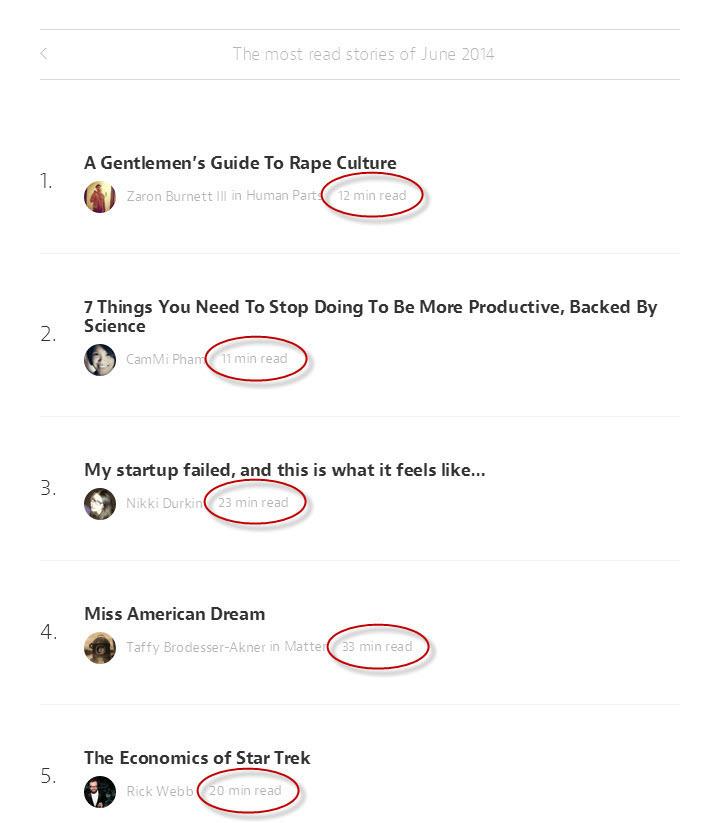 Clickbait Medium read time