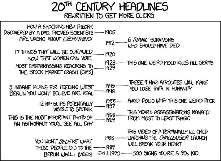 Clickbait 20th century headlines rewritten for more clicks