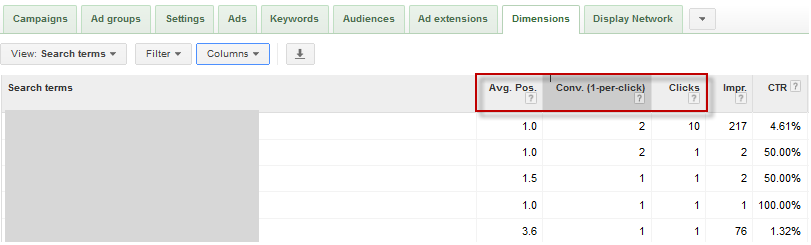 AdWords Competition
