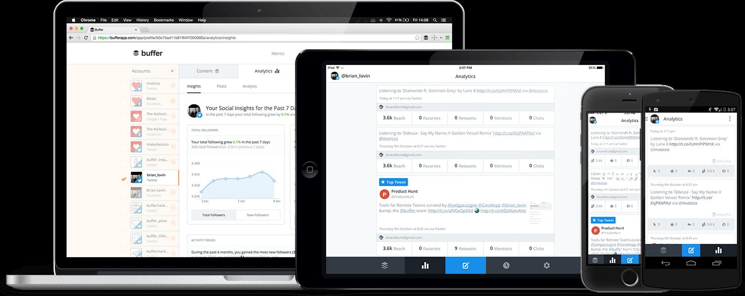 Content amplification Buffer social media app