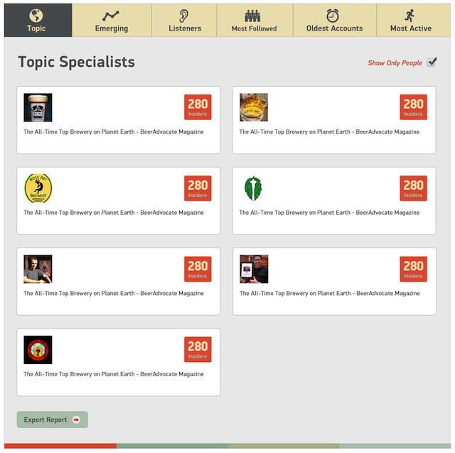 Content amplification Little Bird app screenshot