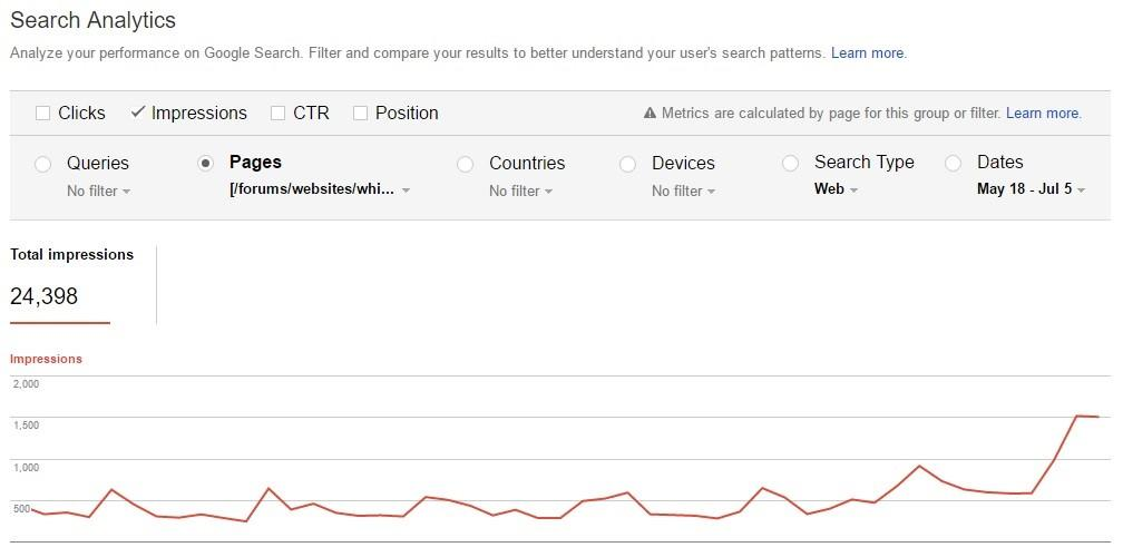 Content consolidation search analytics