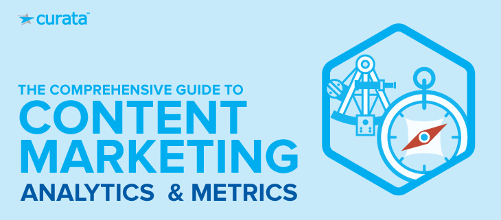 Content marketing analytics Curata report