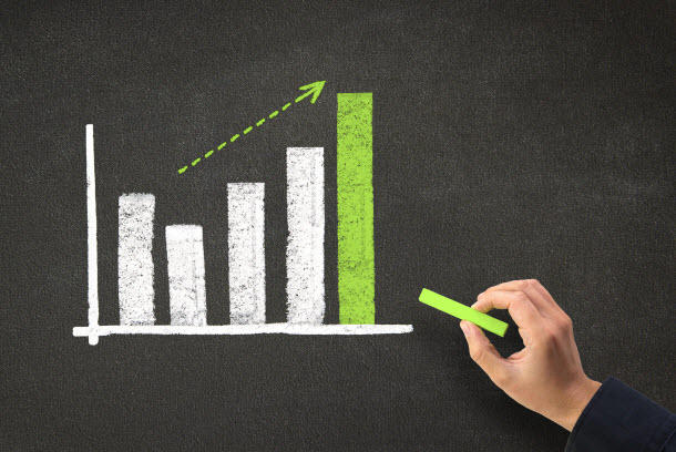 Content marketing challenges measuring ROI