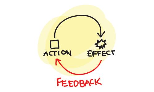 content marketing feedback