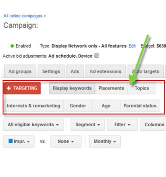 Content remarketing campaign targeting