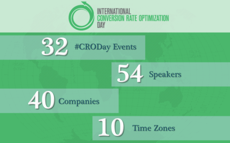 International CRO Day