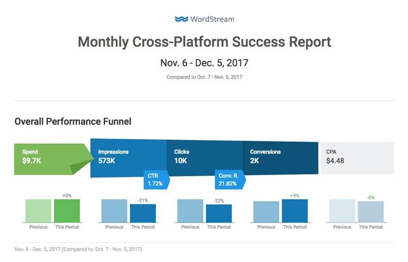 wordstream success reporting tools
