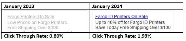 CTR Fargo打印机